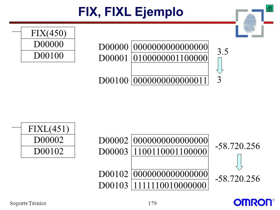 Soporte Técnico179 FIX, FIXL Ejemplo FIXL(451) D00002 D00102 FIX(450) D00000 D00100 -58.720.256 D00000 0000000000000000 D00001 0100000001100000 D00100