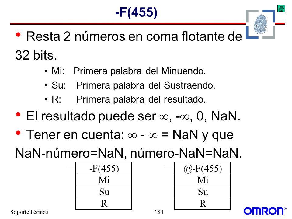 Soporte Técnico184 -F(455) Resta 2 números en coma flotante de 32 bits. Mi:Primera palabra del Minuendo. Su: Primera palabra del Sustraendo. R: Primer