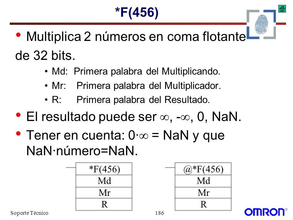 Soporte Técnico186 *F(456) Multiplica 2 números en coma flotante de 32 bits. Md:Primera palabra del Multiplicando. Mr: Primera palabra del Multiplicad