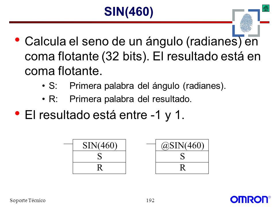 Soporte Técnico192 SIN(460) Calcula el seno de un ángulo (radianes) en coma flotante (32 bits). El resultado está en coma flotante. S:Primera palabra