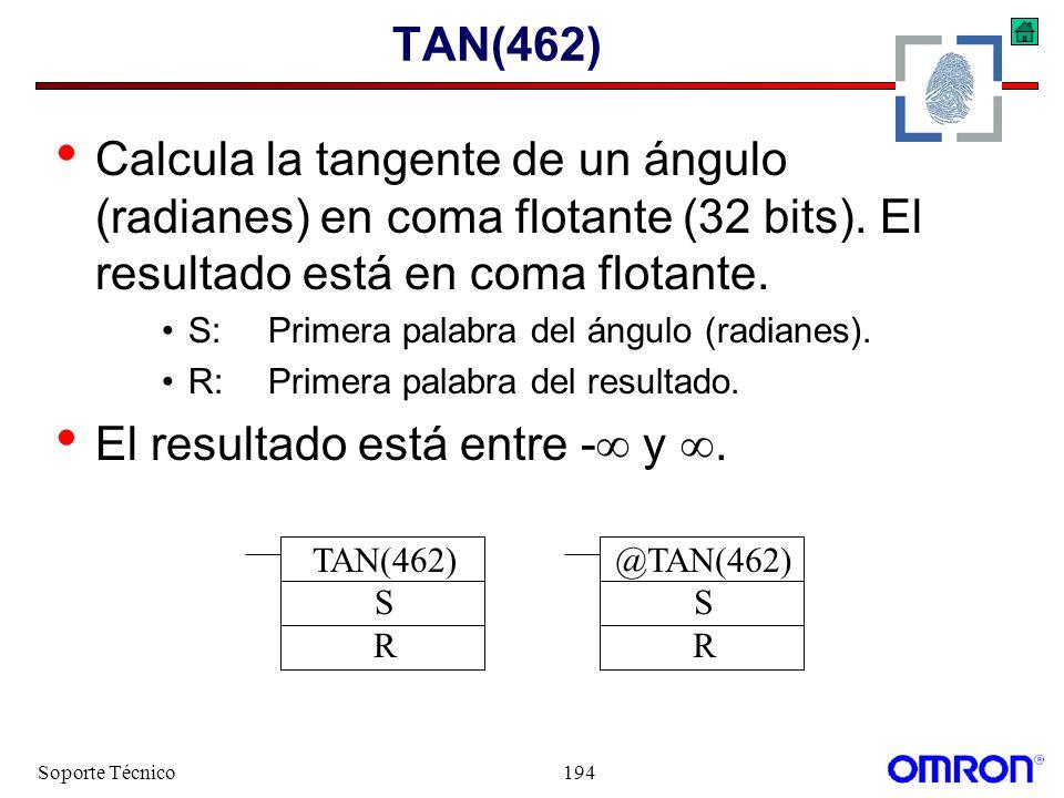 Soporte Técnico194 TAN(462) Calcula la tangente de un ángulo (radianes) en coma flotante (32 bits). El resultado está en coma flotante. S:Primera pala