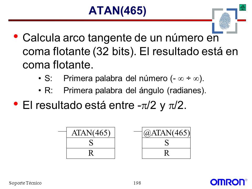 Soporte Técnico198 ATAN(465) Calcula arco tangente de un número en coma flotante (32 bits). El resultado está en coma flotante. S:Primera palabra del