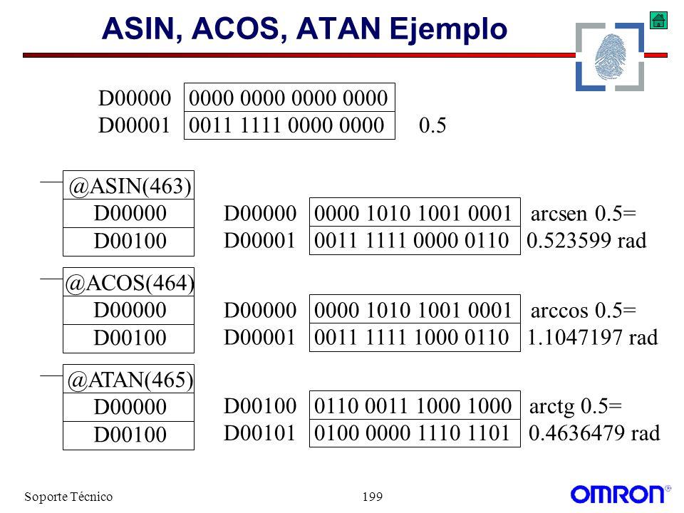 Soporte Técnico199 ASIN, ACOS, ATAN Ejemplo D00100 0110 0011 1000 1000 arctg 0.5= D00101 0100 0000 1110 1101 0.4636479 rad D00000 0000 0000 0000 0000