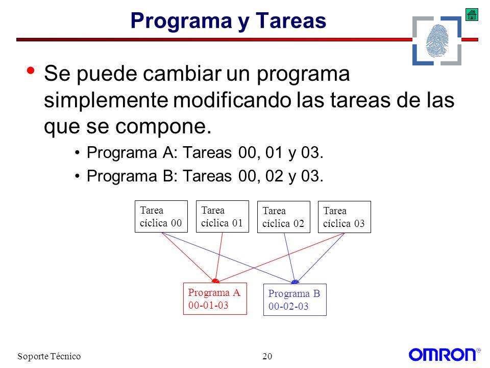 Soporte Técnico20 Programa y Tareas Se puede cambiar un programa simplemente modificando las tareas de las que se compone. Programa A: Tareas 00, 01 y