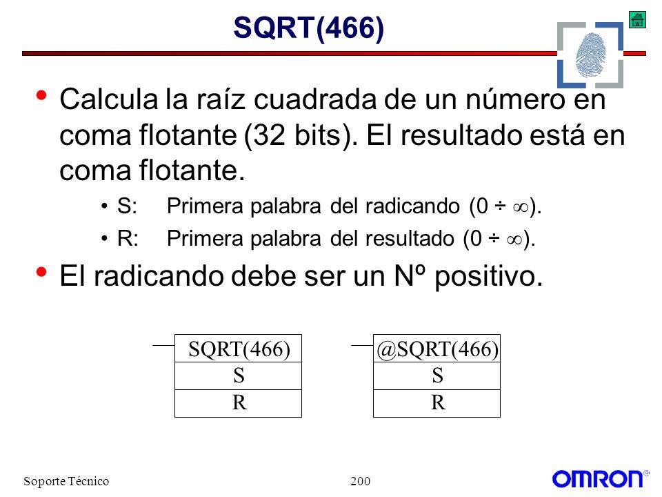 Soporte Técnico200 SQRT(466) Calcula la raíz cuadrada de un número en coma flotante (32 bits). El resultado está en coma flotante. S:Primera palabra d