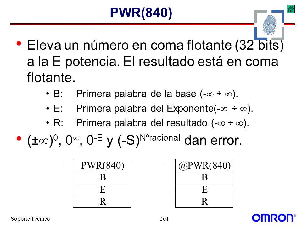 Soporte Técnico201 PWR(840) Eleva un número en coma flotante (32 bits) a la E potencia. El resultado está en coma flotante. B:Primera palabra de la ba