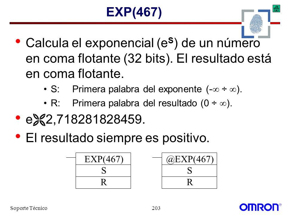 Soporte Técnico203 EXP(467) Calcula el exponencial (e S ) de un número en coma flotante (32 bits). El resultado está en coma flotante. S:Primera palab