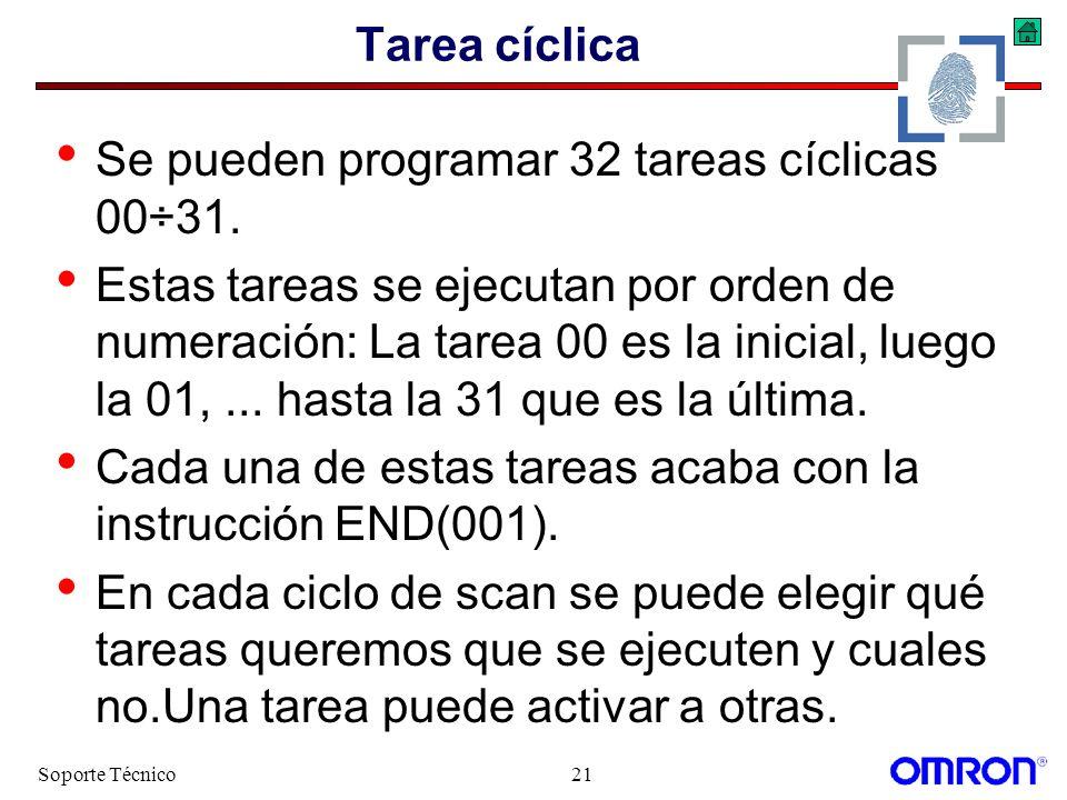 Soporte Técnico21 Tarea cíclica Se pueden programar 32 tareas cíclicas 00÷31. Estas tareas se ejecutan por orden de numeración: La tarea 00 es la inic