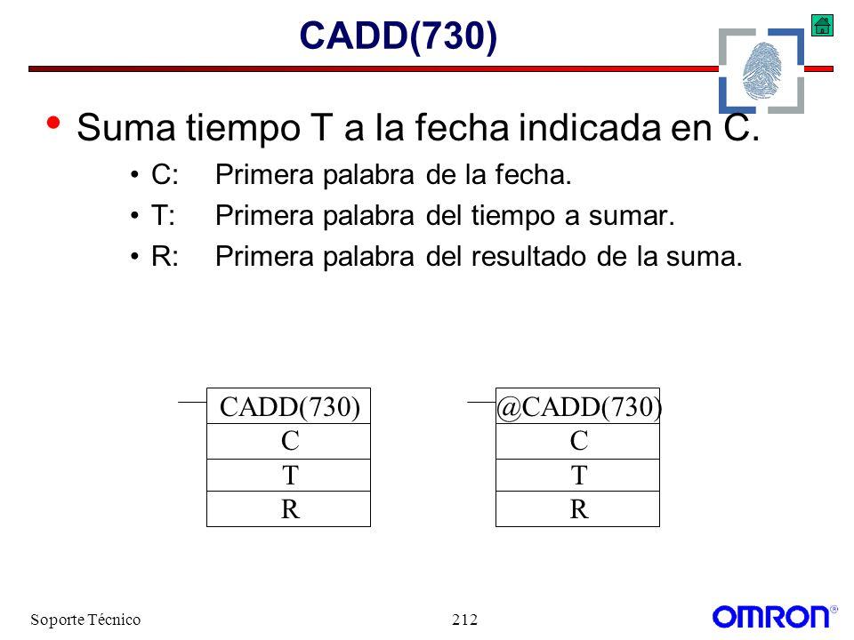 Soporte Técnico212 CADD(730) Suma tiempo T a la fecha indicada en C. C:Primera palabra de la fecha. T:Primera palabra del tiempo a sumar. R:Primera pa