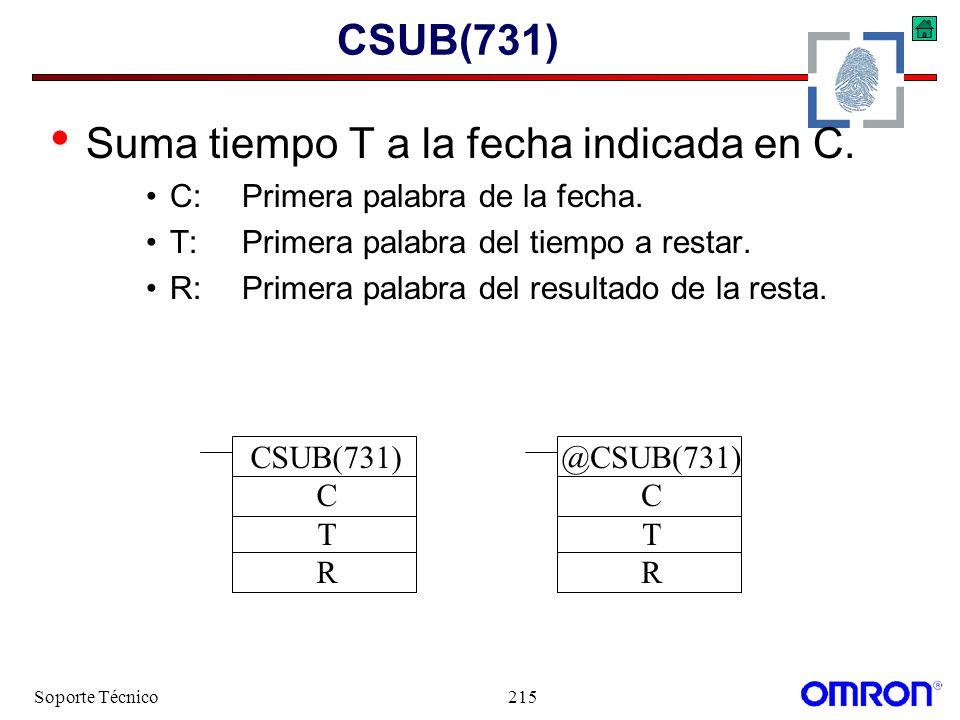 Soporte Técnico215 CSUB(731) Suma tiempo T a la fecha indicada en C. C:Primera palabra de la fecha. T:Primera palabra del tiempo a restar. R:Primera p