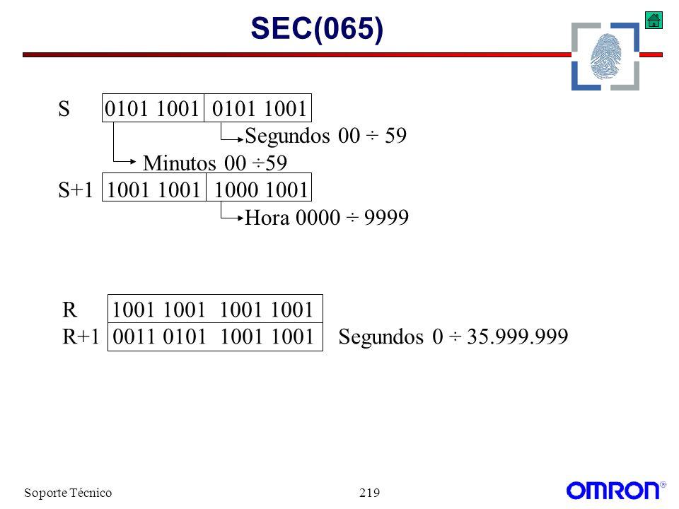Soporte Técnico219 SEC(065) R 1001 1001 1001 1001 R+1 0011 0101 1001 1001 Segundos 0 ÷ 35.999.999 S 0101 1001 0101 1001 Segundos 00 ÷ 59 Minutos 00 ÷5