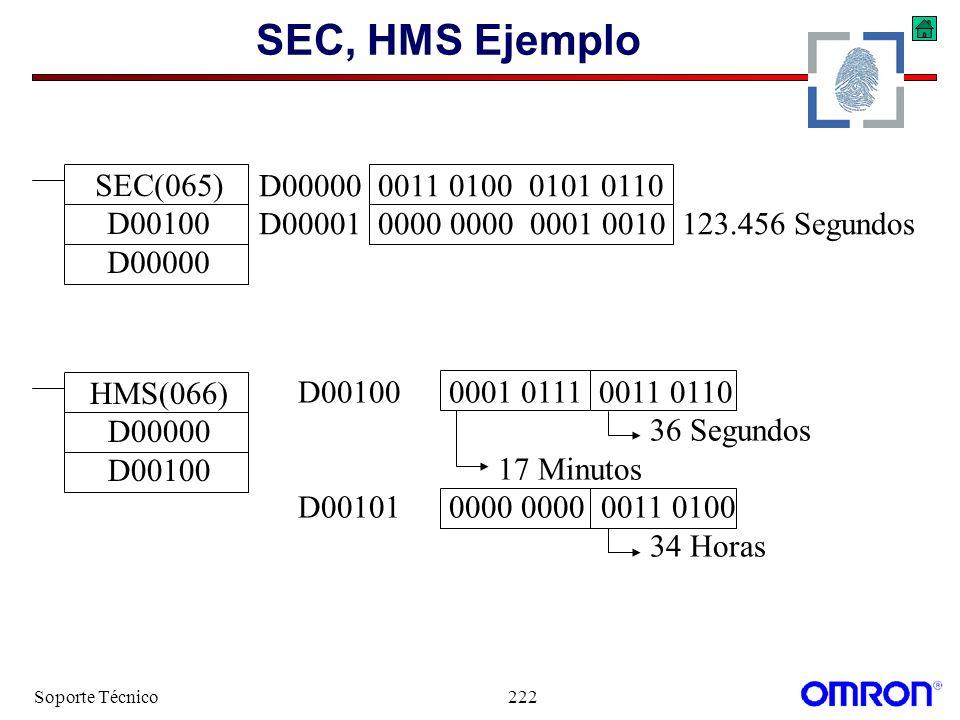 Soporte Técnico222 SEC, HMS Ejemplo D00000 0011 0100 0101 0110 D00001 0000 0000 0001 0010 123.456 Segundos D00100 0001 0111 0011 0110 36 Segundos 17 M