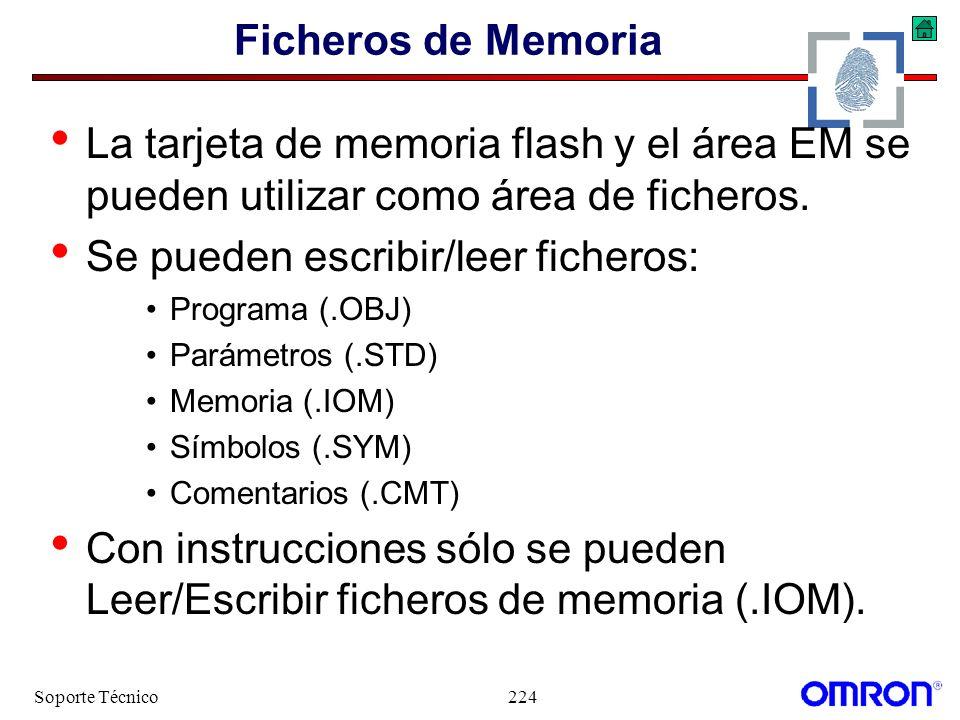 Soporte Técnico224 Ficheros de Memoria La tarjeta de memoria flash y el área EM se pueden utilizar como área de ficheros. Se pueden escribir/leer fich