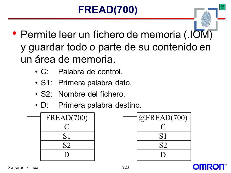 Soporte Técnico225 FREAD(700) Permite leer un fichero de memoria (.IOM) y guardar todo o parte de su contenido en un área de memoria. C:Palabra de con