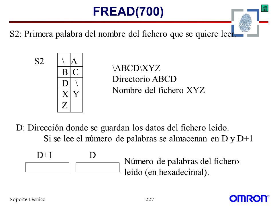 Soporte Técnico227 FREAD(700) S2: Primera palabra del nombre del fichero que se quiere leer. S2\ A B C D \ X Y Z \ABCD\XYZ Directorio ABCD Nombre del