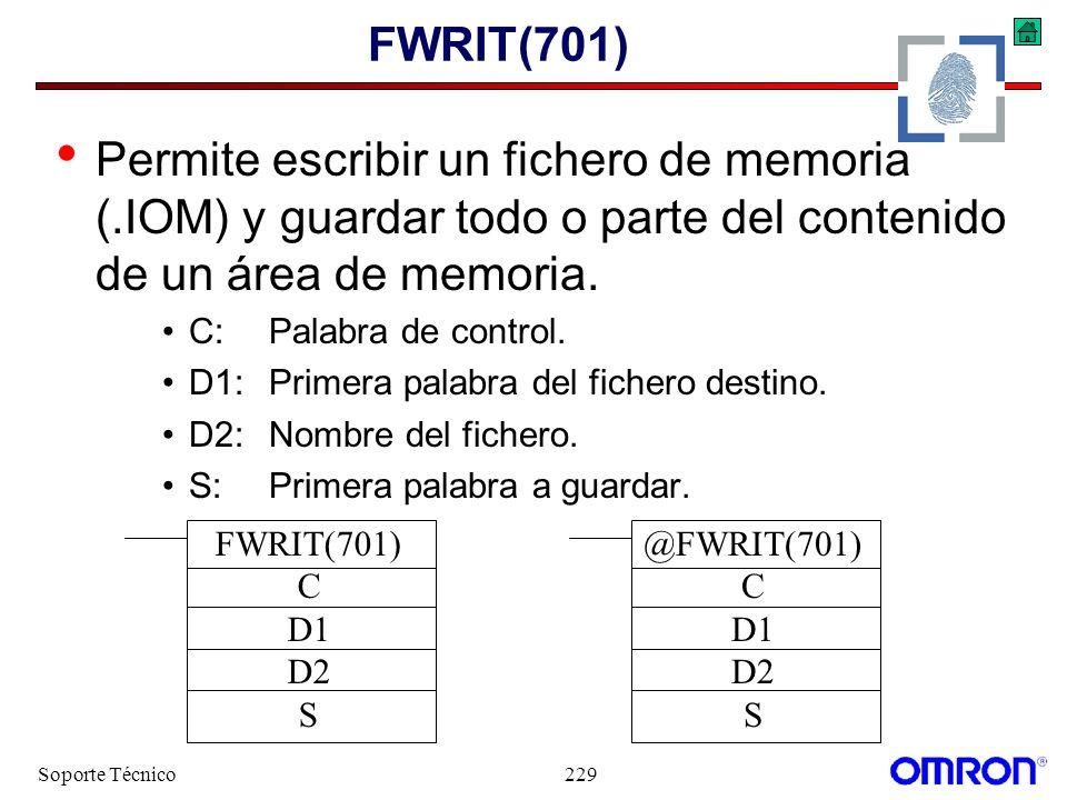 Soporte Técnico229 FWRIT(701) Permite escribir un fichero de memoria (.IOM) y guardar todo o parte del contenido de un área de memoria. C:Palabra de c