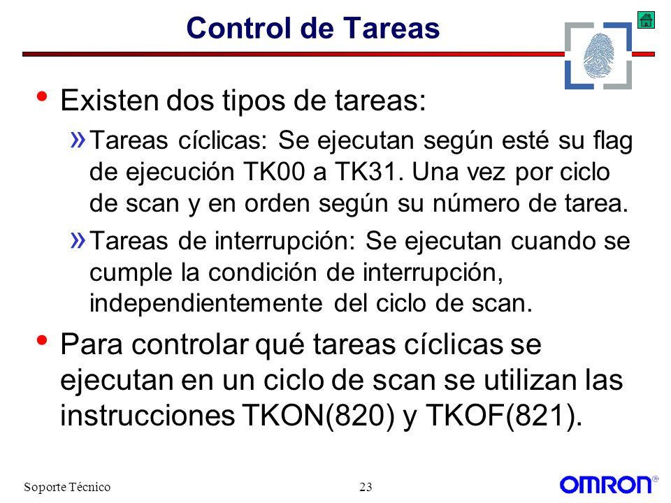 Soporte Técnico23 Control de Tareas Existen dos tipos de tareas: » Tareas cíclicas: Se ejecutan según esté su flag de ejecución TK00 a TK31. Una vez p