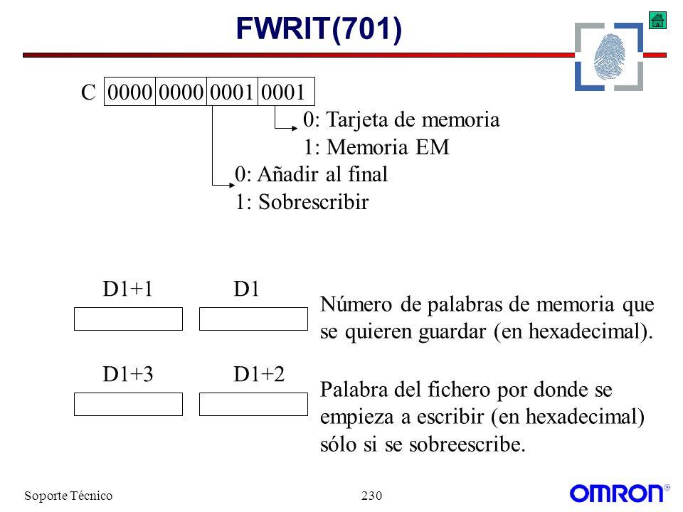 Soporte Técnico230 FWRIT(701) C 0000 0000 0001 0001 0: Tarjeta de memoria 1: Memoria EM 0: Añadir al final 1: Sobrescribir D1+3D1+2 Palabra del ficher