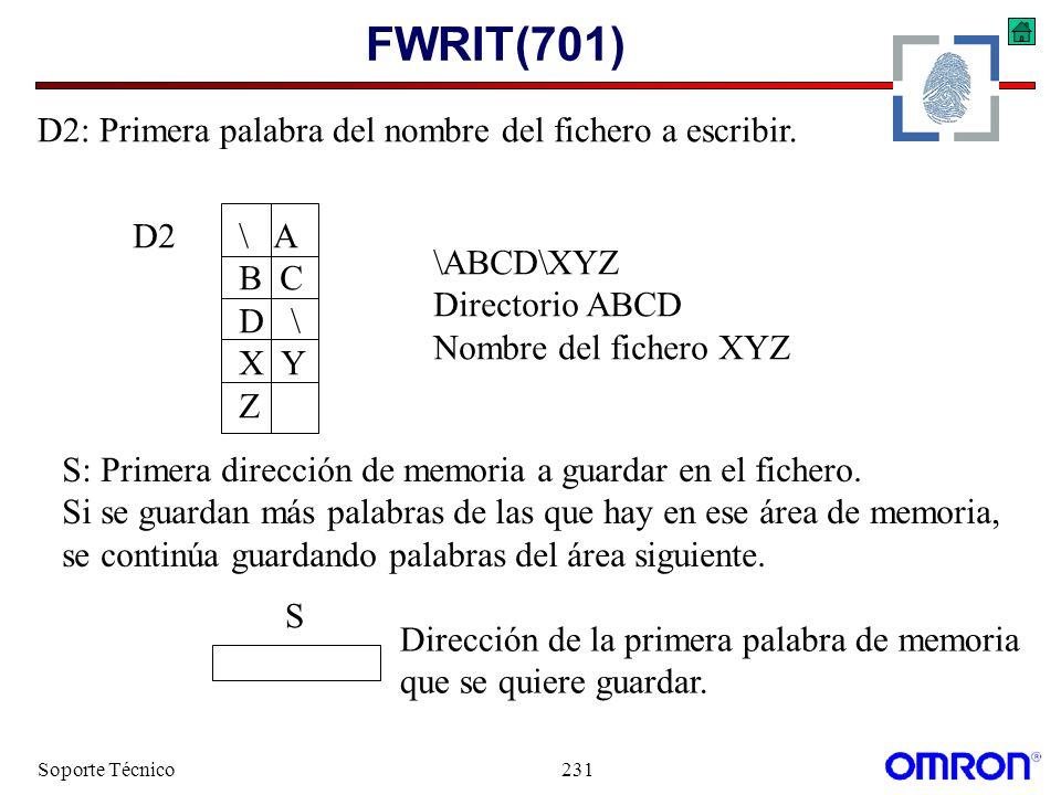 Soporte Técnico231 FWRIT(701) D2: Primera palabra del nombre del fichero a escribir. D2\ A B C D \ X Y Z \ABCD\XYZ Directorio ABCD Nombre del fichero