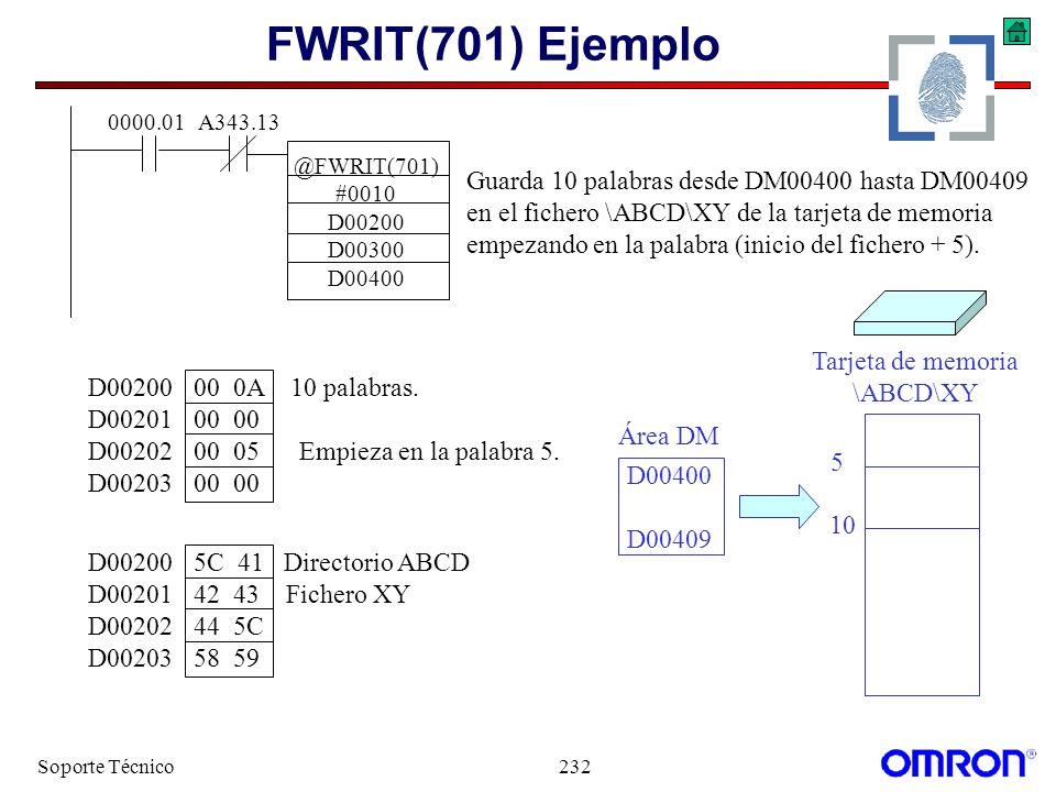 Soporte Técnico232 FWRIT(701) Ejemplo @FWRIT(701) #0010 D00200 D00300 D00400 0000.01A343.13 Guarda 10 palabras desde DM00400 hasta DM00409 en el fiche