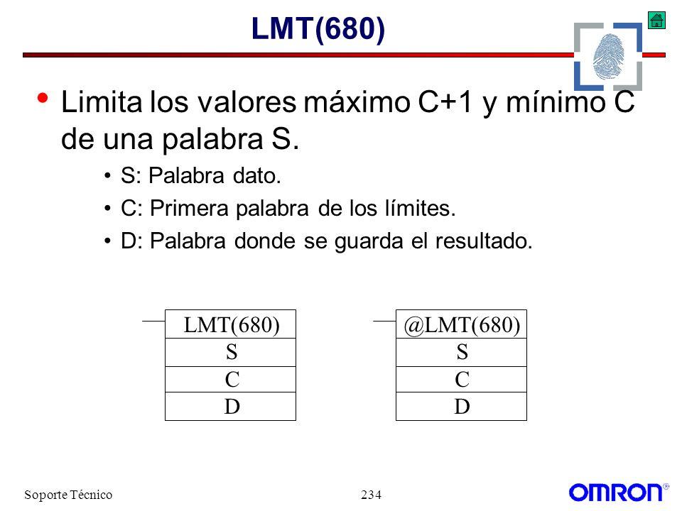 Soporte Técnico234 LMT(680) Limita los valores máximo C+1 y mínimo C de una palabra S. S: Palabra dato. C: Primera palabra de los límites. D: Palabra