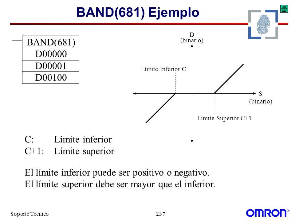 Soporte Técnico237 BAND(681) Ejemplo BAND(681) D00000 D00001 D00100 El límite inferior puede ser positivo o negativo. El límite superior debe ser mayo