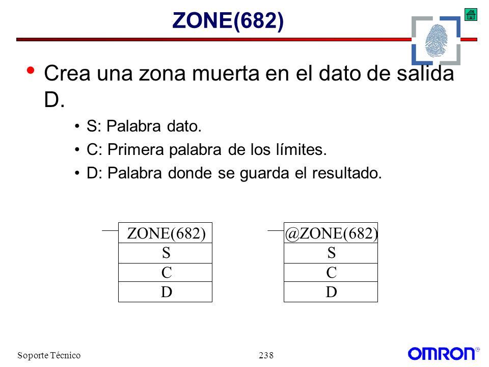 Soporte Técnico238 ZONE(682) Crea una zona muerta en el dato de salida D. S: Palabra dato. C: Primera palabra de los límites. D: Palabra donde se guar