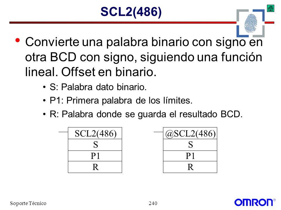 Soporte Técnico240 SCL2(486) Convierte una palabra binario con signo en otra BCD con signo, siguiendo una función lineal. Offset en binario. S: Palabr
