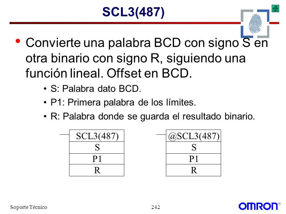 Soporte Técnico242 SCL3(487) Convierte una palabra BCD con signo S en otra binario con signo R, siguiendo una función lineal. Offset en BCD. S: Palabr