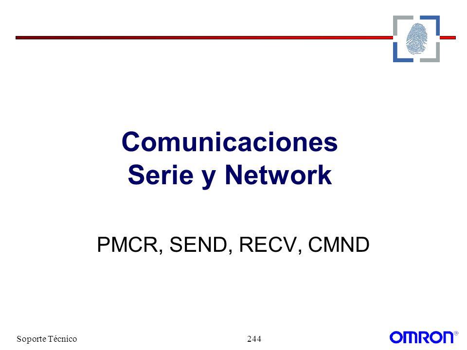 Soporte Técnico244 Comunicaciones Serie y Network PMCR, SEND, RECV, CMND