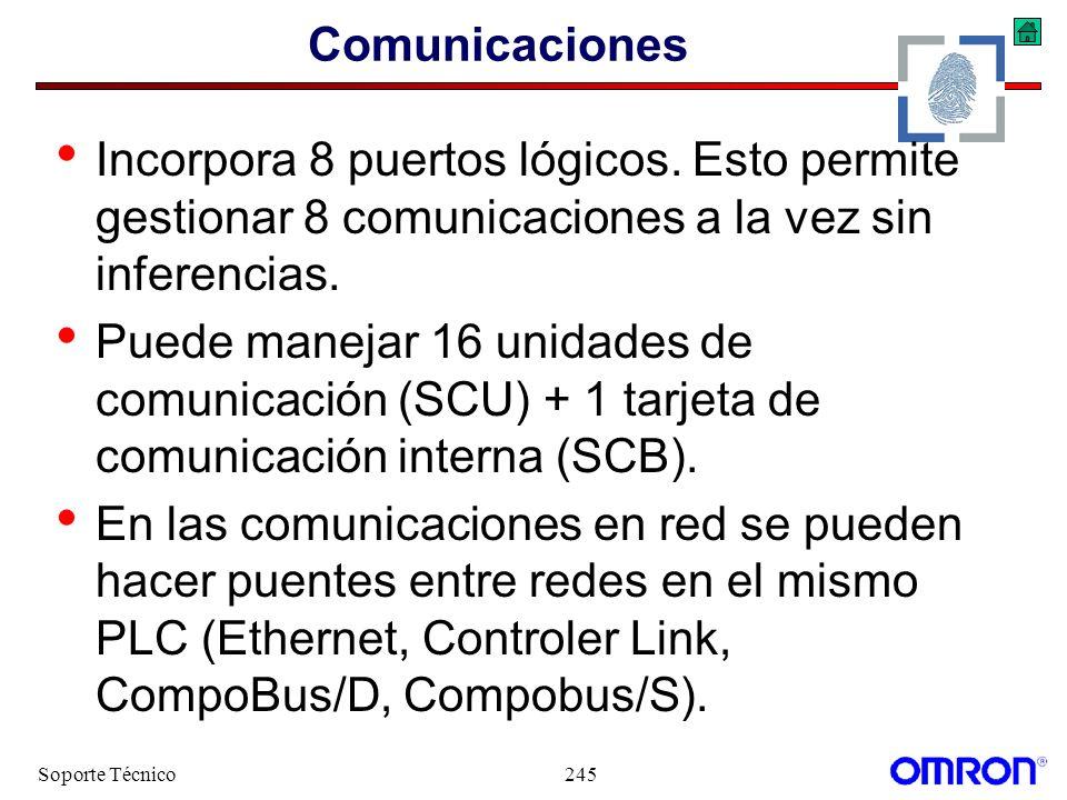 Soporte Técnico245 Comunicaciones Incorpora 8 puertos lógicos. Esto permite gestionar 8 comunicaciones a la vez sin inferencias. Puede manejar 16 unid