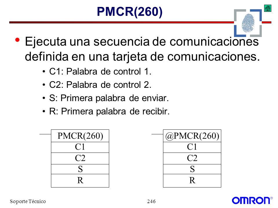 Soporte Técnico246 PMCR(260) Ejecuta una secuencia de comunicaciones definida en una tarjeta de comunicaciones. C1: Palabra de control 1. C2: Palabra
