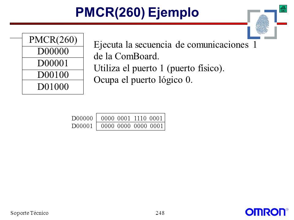 Soporte Técnico248 PMCR(260) Ejemplo PMCR(260) D00000 D00001 D00100 D01000 D000000000 0001 1110 0001 D000010000 0000 0000 0001 Ejecuta la secuencia de