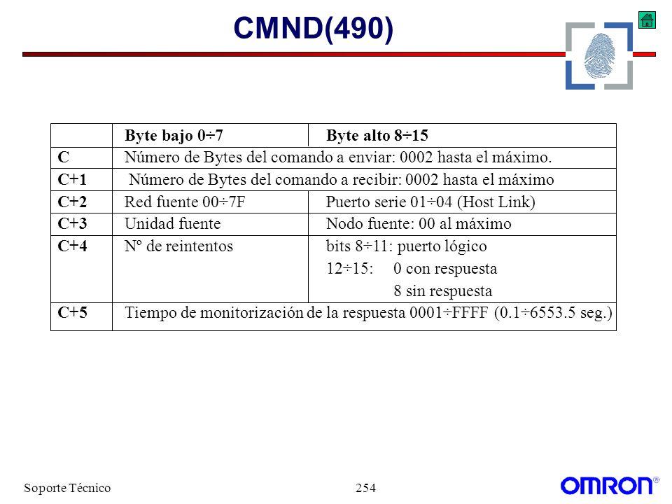 Soporte Técnico254 CMND(490) Byte bajo 0÷7Byte alto 8÷15 CNúmero de Bytes del comando a enviar: 0002 hasta el máximo. C+1 Número de Bytes del comando