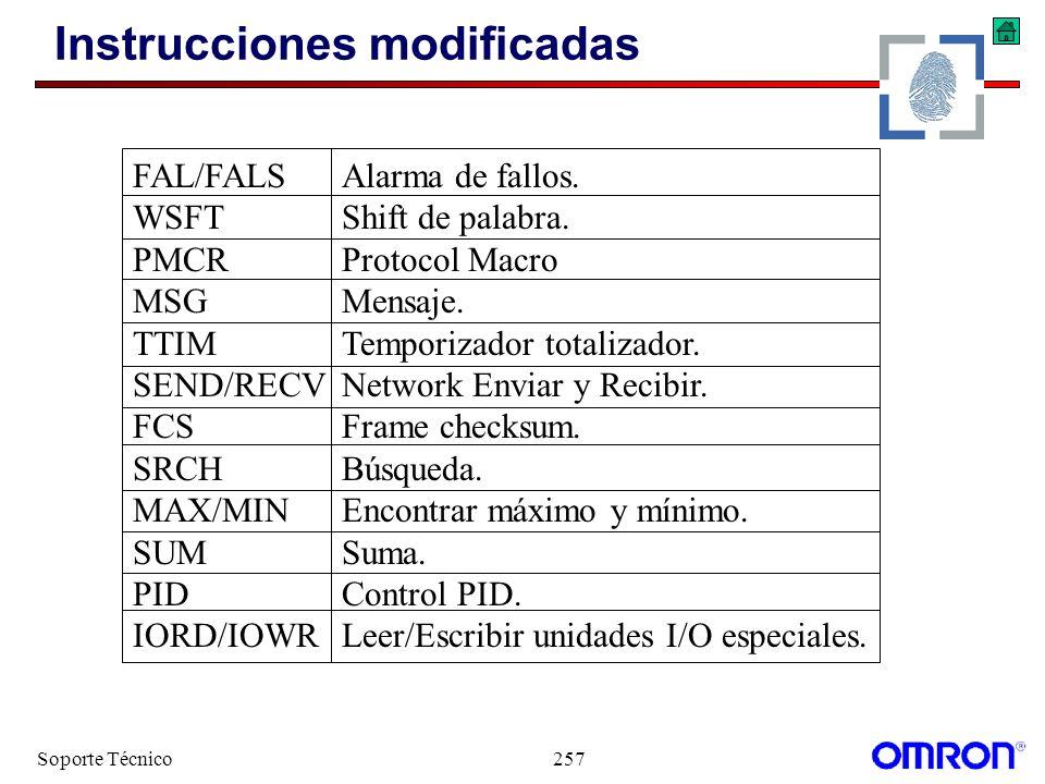 Soporte Técnico257 Instrucciones modificadas FAL/FALSAlarma de fallos. WSFTShift de palabra. PMCRProtocol Macro MSGMensaje. TTIMTemporizador totalizad