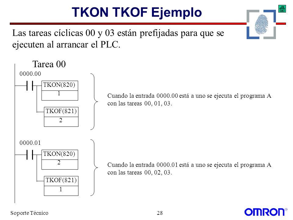 Soporte Técnico28 TKON TKOF Ejemplo TKON(820) 2 TKOF(821) 1 0000.01 TKON(820) 1 TKOF(821) 2 0000.00 Cuando la entrada 0000.01 está a uno se ejecuta el