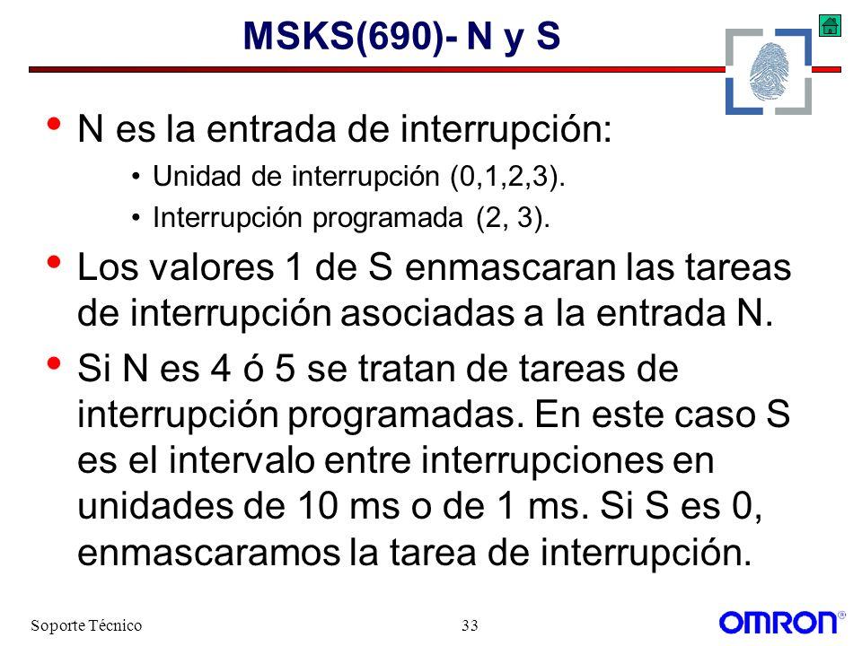 Soporte Técnico33 MSKS(690)- N y S N es la entrada de interrupción: Unidad de interrupción (0,1,2,3). Interrupción programada (2, 3). Los valores 1 de