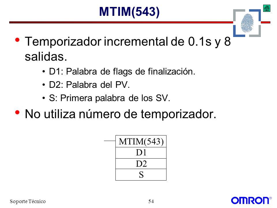 Soporte Técnico54 MTIM(543) Temporizador incremental de 0.1s y 8 salidas. D1: Palabra de flags de finalización. D2: Palabra del PV. S: Primera palabra