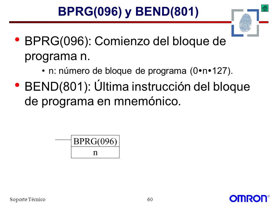 Soporte Técnico60 BPRG(096) y BEND(801) BPRG(096): Comienzo del bloque de programa n. n: número de bloque de programa (0 n 127). BEND(801): Última ins