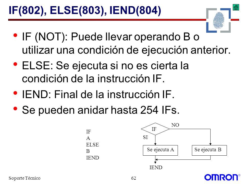 Soporte Técnico62 IF(802), ELSE(803), IEND(804) IF (NOT): Puede llevar operando B o utilizar una condición de ejecución anterior. ELSE: Se ejecuta si