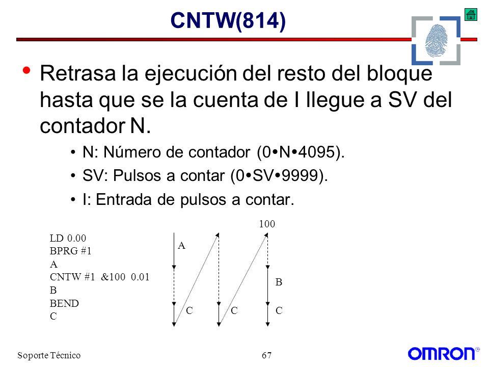 Soporte Técnico67 CNTW(814) Retrasa la ejecución del resto del bloque hasta que se la cuenta de I llegue a SV del contador N. N: Número de contador (0