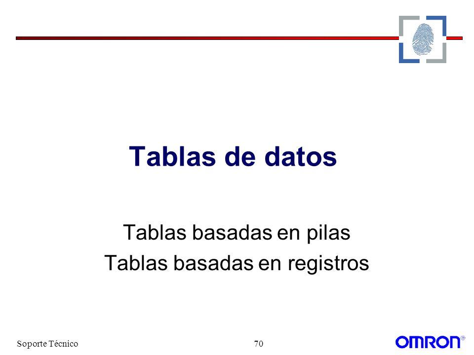 Soporte Técnico70 Tablas de datos Tablas basadas en pilas Tablas basadas en registros