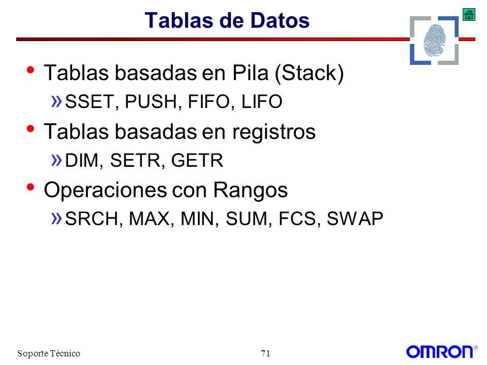 Soporte Técnico71 Tablas de Datos Tablas basadas en Pila (Stack) » SSET, PUSH, FIFO, LIFO Tablas basadas en registros » DIM, SETR, GETR Operaciones co