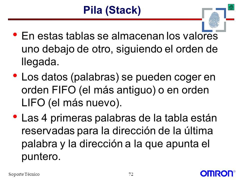 Soporte Técnico72 Pila (Stack) En estas tablas se almacenan los valores uno debajo de otro, siguiendo el orden de llegada. Los datos (palabras) se pue