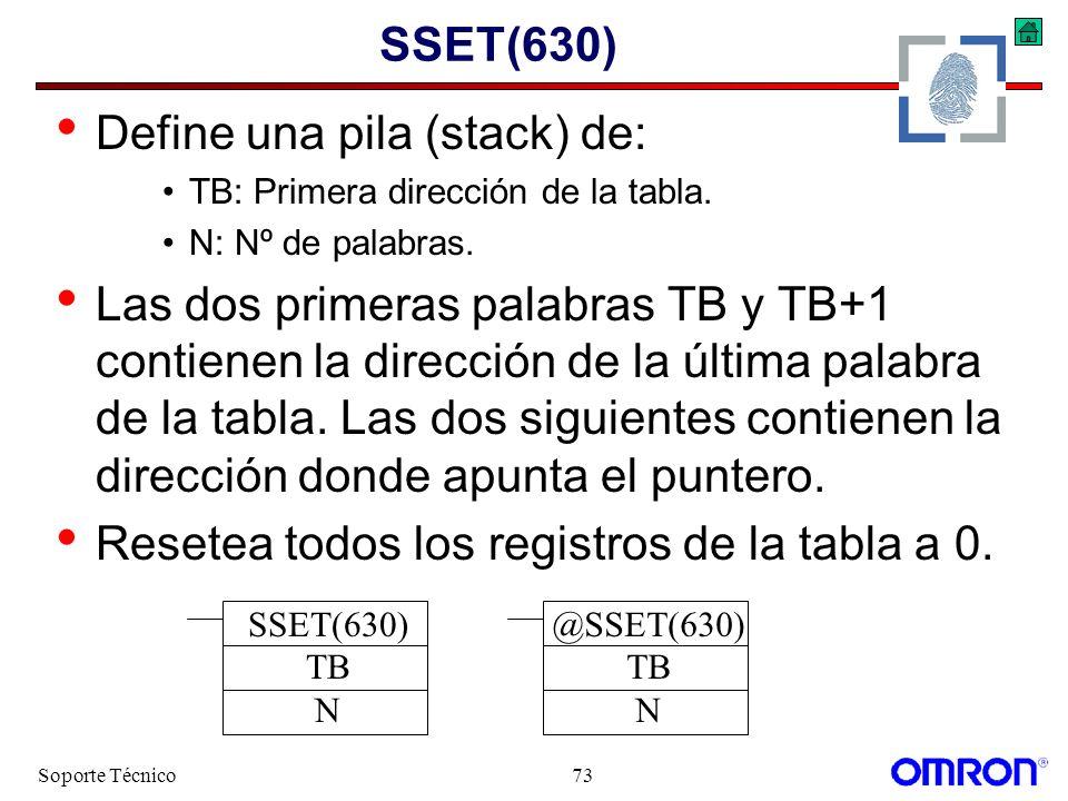 Soporte Técnico73 SSET(630) Define una pila (stack) de: TB: Primera dirección de la tabla. N: Nº de palabras. Las dos primeras palabras TB y TB+1 cont