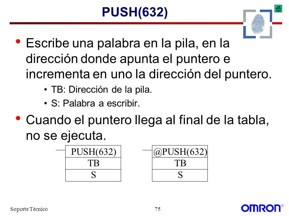 Soporte Técnico75 PUSH(632) Escribe una palabra en la pila, en la dirección donde apunta el puntero e incrementa en uno la dirección del puntero. TB: