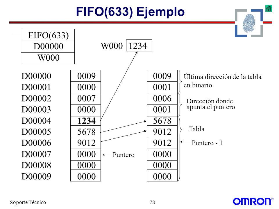 Soporte Técnico78 FIFO(633) Ejemplo 0009 0001 0006 0001 5678 9012 0000 Dirección donde apunta el puntero Puntero - 1 Puntero D000000009 D000010000 D00