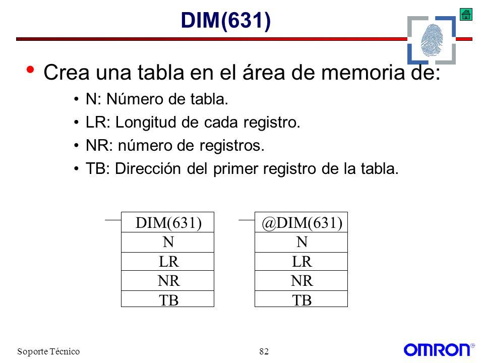 Soporte Técnico82 DIM(631) Crea una tabla en el área de memoria de: N: Número de tabla. LR: Longitud de cada registro. NR: número de registros. TB: Di