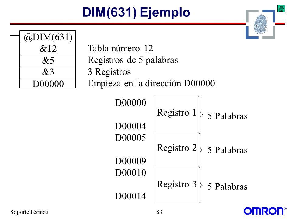 Soporte Técnico83 DIM(631) Ejemplo @DIM(631) &12 &5 &3 D00000 D00004 D00005 D00009 D00010 D00014 Registro 2 Registro 3 Registro 1 5 Palabras Tabla núm