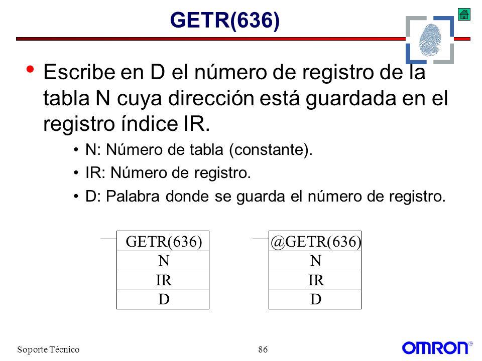 Soporte Técnico86 GETR(636) Escribe en D el número de registro de la tabla N cuya dirección está guardada en el registro índice IR. N: Número de tabla